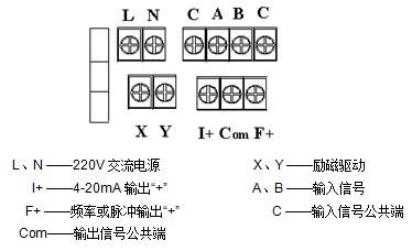 分体型电磁流量计接线图