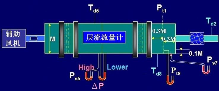 美国电机接线原理图