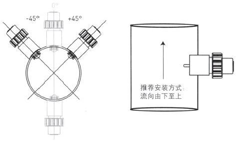 kf500型叶轮流量计接线说明